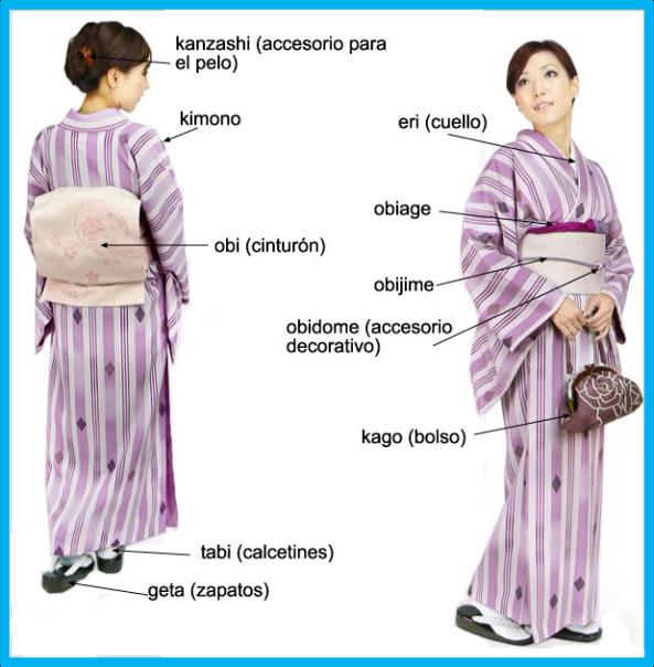 Partes del Kimono de mujer