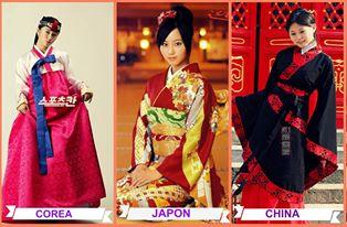 Hanbok, Kimono y Hanfu